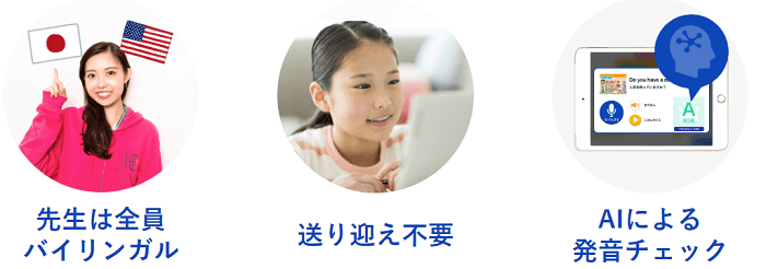 子供向けオンライン英会話Global crown(グローバルクラウン)の口コミ評判