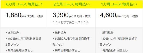 サブスク型おもちゃレンタル会社Happy Toy(ハッピートイ)の料金