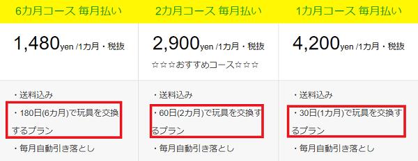 サブスク型おもちゃレンタル会社Happy Toy(ハッピートイ)の価格